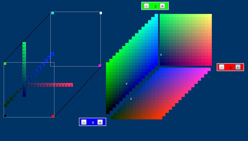 Html färger enligt RGB-skalan